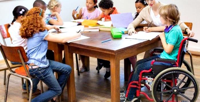 Educação Inclusiva Contexto